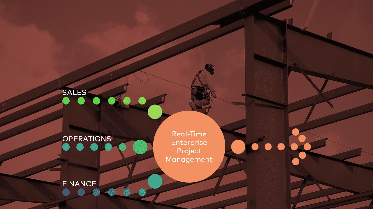 standardize-construction-project-management