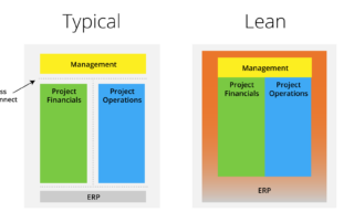 Lean Project Enterprise