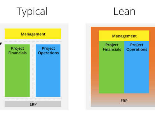 The Lean Project Enterprise – Making the Case