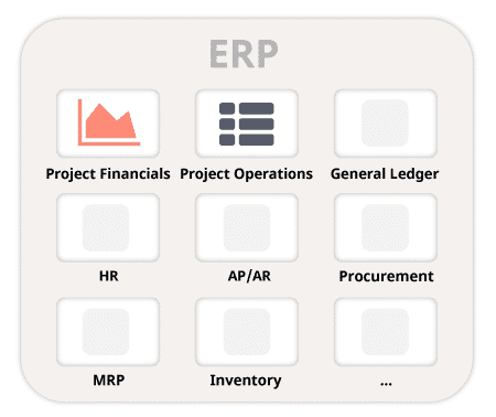Lean Project Enterprise