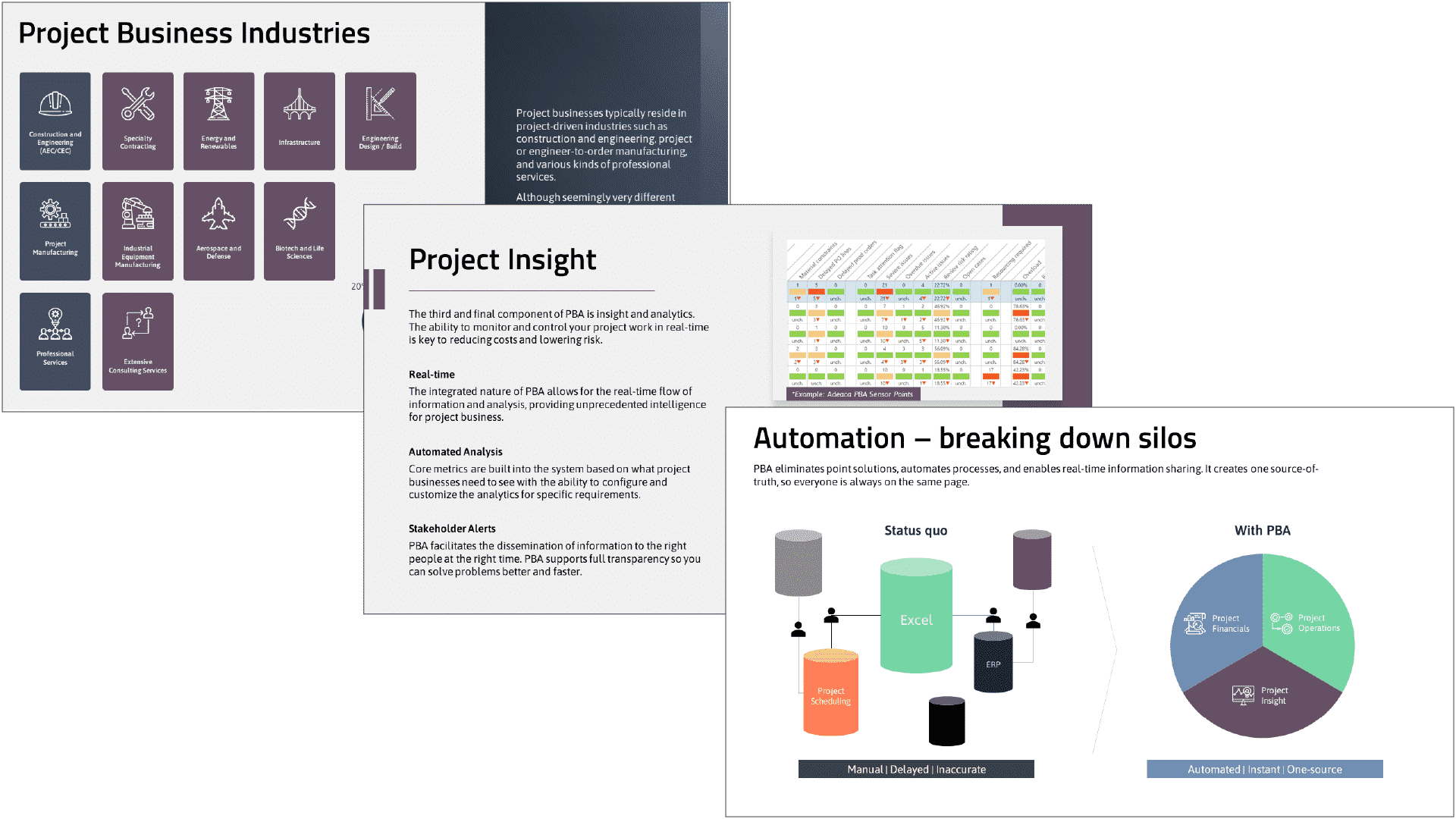 project business automation quick guide