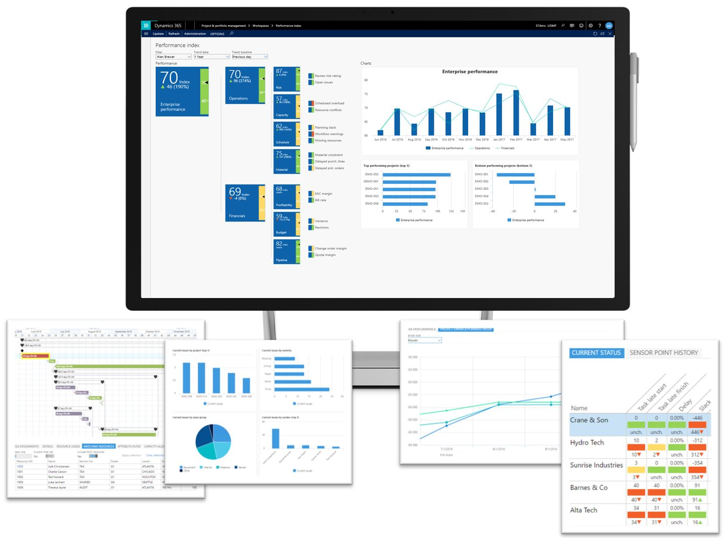 Project Business Automation for Microsoft Dynamics 365